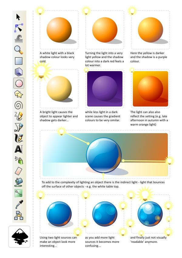 2D Game Art for Programmers: Basic shading - the ball
