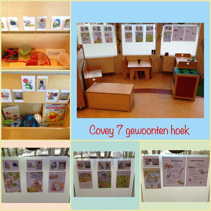 7 gewoonten hoek overzicht - Covey - The Leader in Me - Happy Kids.