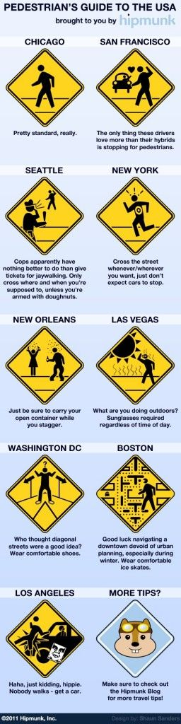 Humorous pedestrian signs for different cities