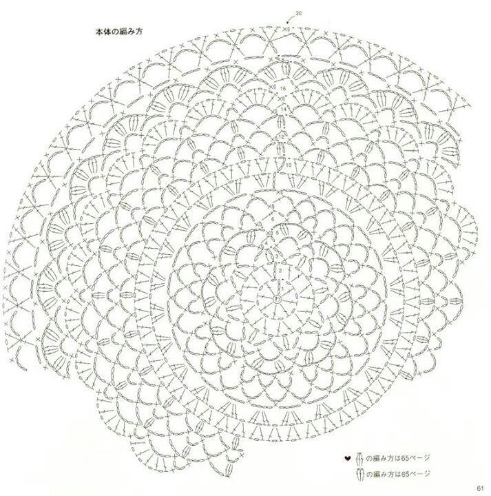 131 mejores imágenes de Hats & diagrams from the web en Pinterest ...