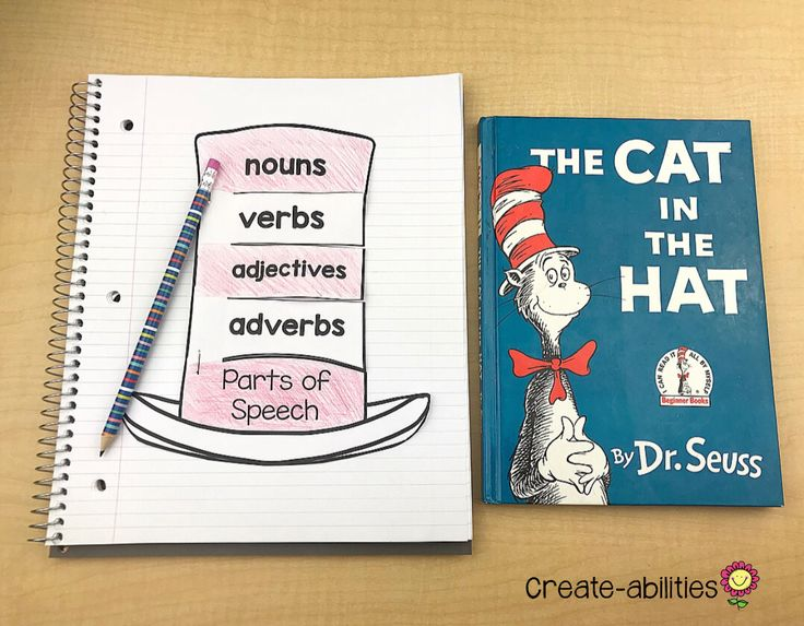 Dr. Seuss Author Study - Use this 47 page resource with your 2nd, 3rd, 4th, or 5th grade upper elementary or intermediate classroom or homeschool students. You get creative writing materials, information text reading passages, graphic organizers, activities, centers or stations, printables, a book report, compare and contrast, interactive notebook templates, biography activity, posters, bookmarks, reading certificate, and more. Great for Read Across America Week! {second, third, fourth, fifth}