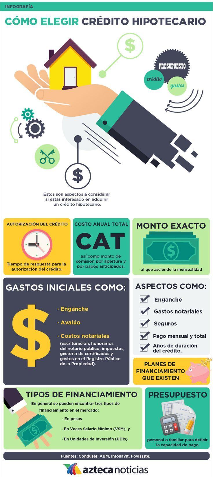 ¿Cómo elegir un #crédito hipotecario? #Hogaressauce.