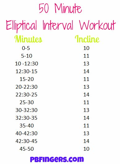 50 Minute Elliptical Interval Workout #fitfluential @pbfingers