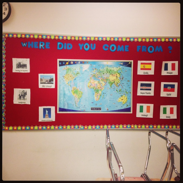 Classroom Decorations For Grade 6 ~ Bulletin board for immigration lesson fourth