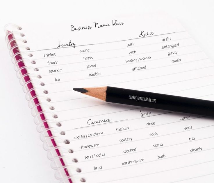 What to Name Your Creative Business   Marketing Creativity