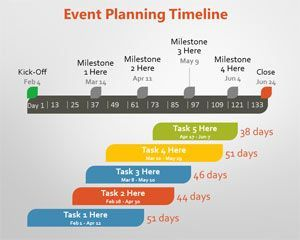 Event Planning PowerPoint Timeline PPT Template