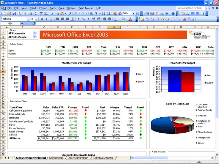 Absolute and relative references in Excel Learn Microsoft Excel - accounts payable excel spreadsheet template