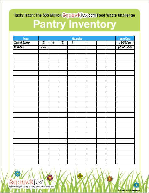 Inventory Spreadsheet, Inventory Lists, Inventory Sheet, Inventory ...