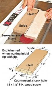 Click To Enlarge - A simple jig makes it safe and easy to rip thin strips