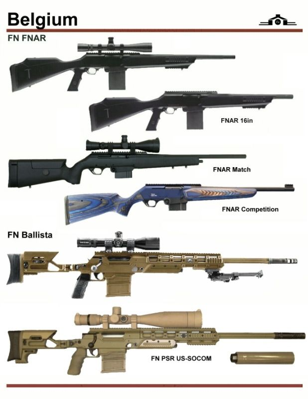 The two on the bottom are FN's Ballista. It was FN's entry in the U.S. SOCOM PSR [Precision Sniper Rifle] competition. Remington won.
