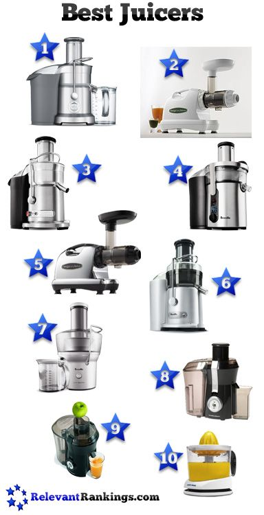 The top 10 best juicers from relevantrankings.com