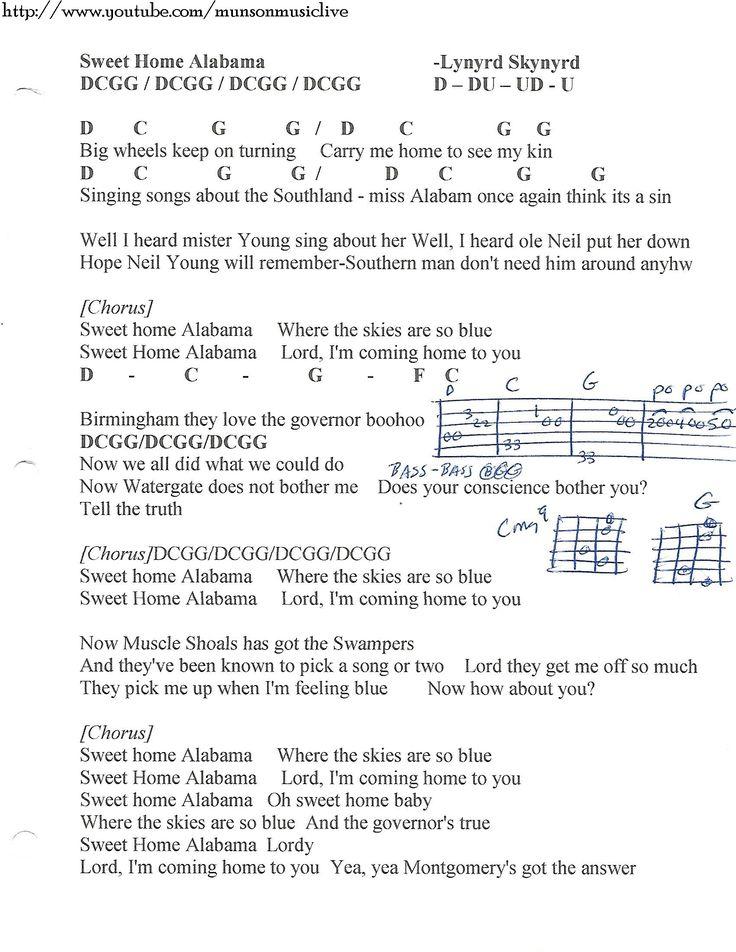 Sweet Home Alabama (Lynyrd Skynyrd) Guitar Chord Chart