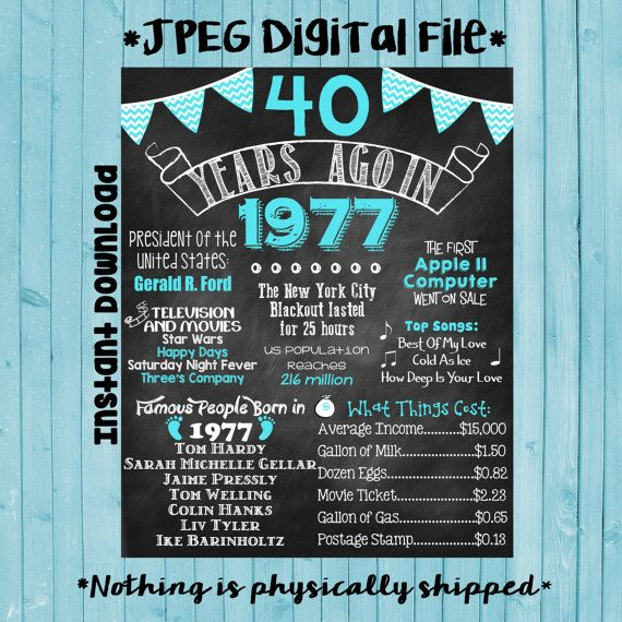 40th Birthday Chalkboard 1977 Poster 40 Years Ago in 1977 Born in 1977 40th Birthday Gift INSTANT DOWNLOAD