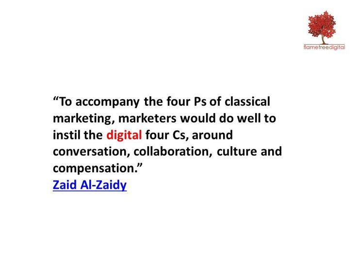 Digital Marketing Quote