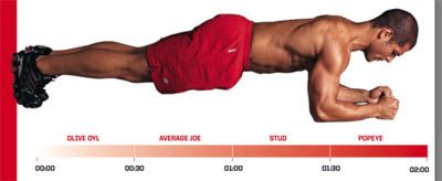 Best 25 planking exercise ideas on pinterest planks for Plank muscles worked diagram