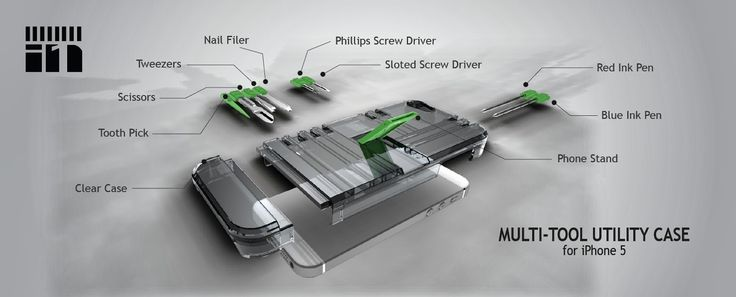Be Prepared with an IN1 Multi-Tool iPhone Case.  Best gear and gadgets for men. The place to find cool stuff for guys.