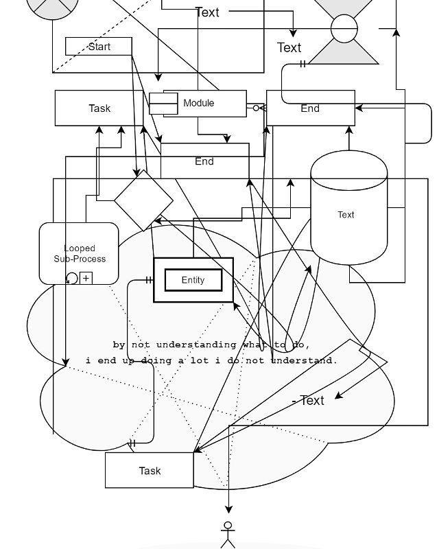 best 25  flowchart diagram ideas on pinterest