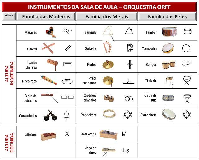 Instrumental Orff :: Magia da Música