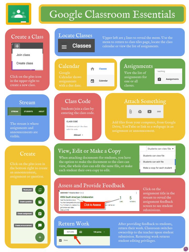 Google Classroom Essential Infographic - Alice Keeler  #RePin by AT Social Media Marketing - Pinterest Marketing Specialists ATSocialMedia.co.uk