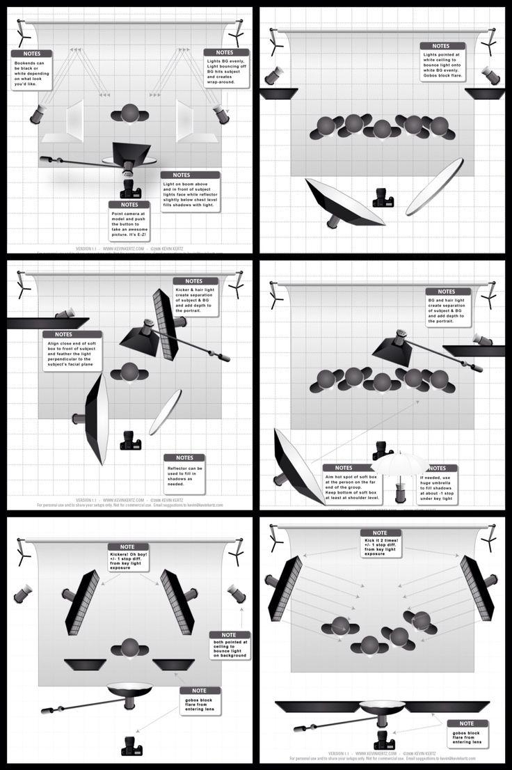 Lighting Setups: High Key Clamshell / High Key Group. Low ...