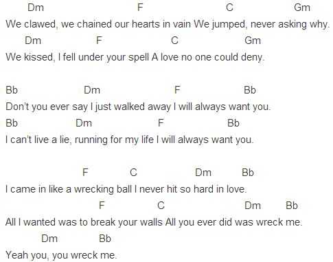 Miley Cyrus - Wrecking Ball Chords | Miley Cyrus | Pinterest