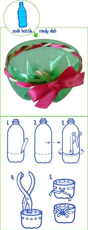 DIY Plastic Bottle Candy Dish