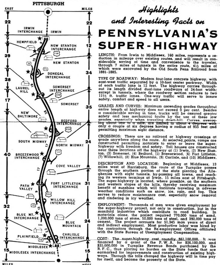 This map was first offered on Oct. 1 1941, at the service plazas.