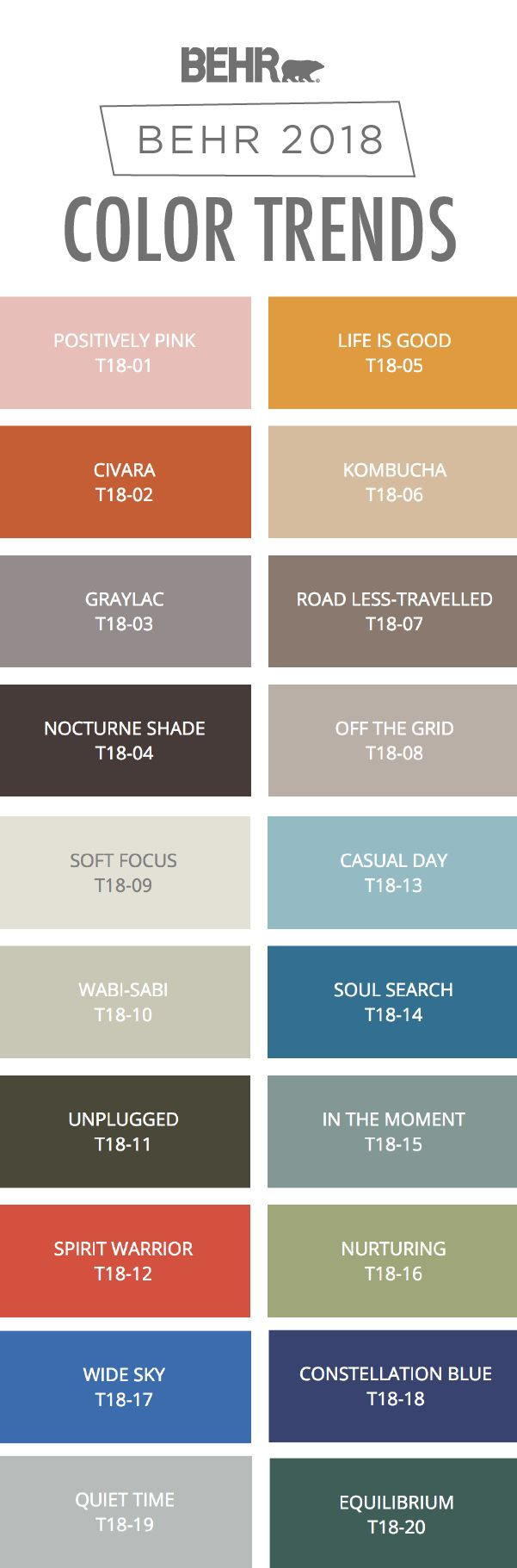 Searching for the paint colors that will define the year ahead? Check out these BEHR 2018 Color Trends. A mixture of light neutrals and bold pops of color come together to create a collection of stylish paint hues that you can't help but love. Click here to explore the full range of modern shades.