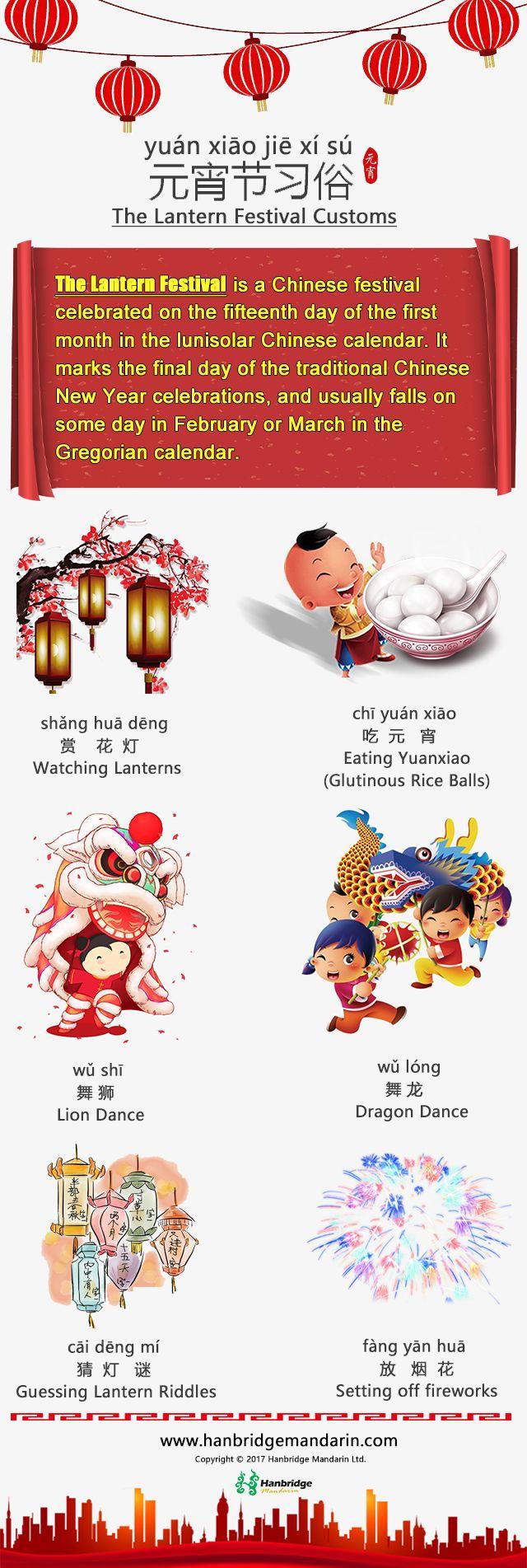 Chinese lantern festival customs