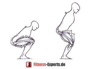 Kniebeugentiefe und Kraftverteilung