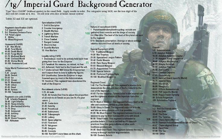 Guard background generator