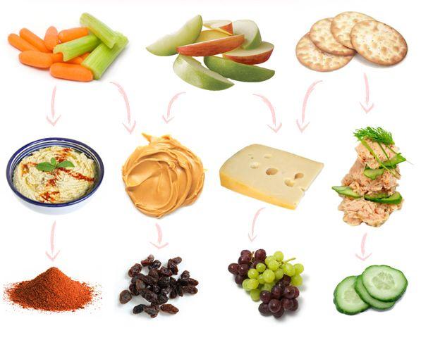 Yummy Healthy Food Snacks