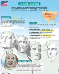 Le mont Rushmore - Mon Quotidien, le seul site d'information quotidienne pour les 10 - 14 ans !