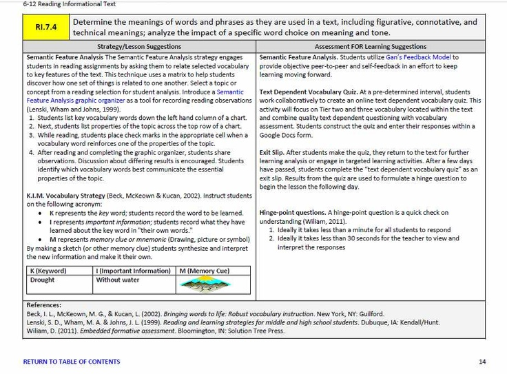 All Worksheets informational text worksheets high school : 17 best images about CCSS Worksheets on Pinterest | Literature ...
