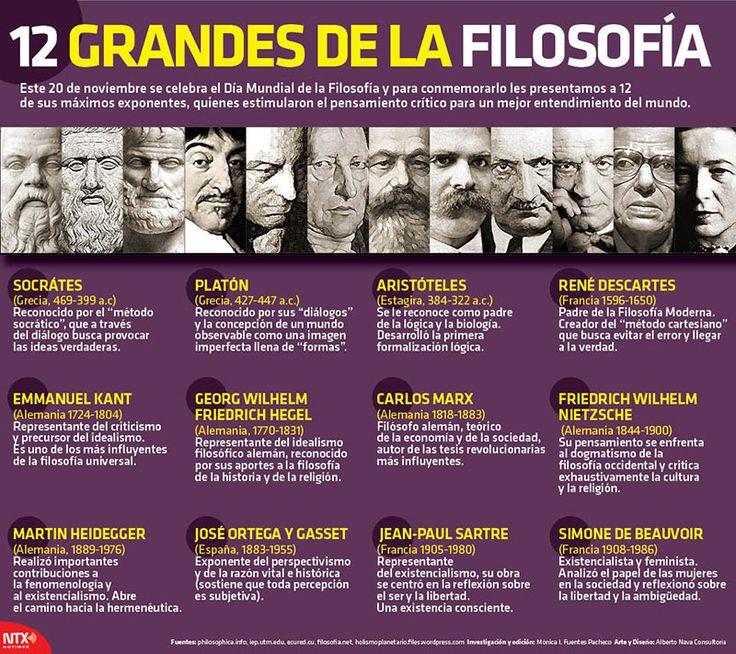 El 20 de noviembre se celebra el Día Mundial de la Filosofía. Conoce a 12 de los filósofos más importantes. #Infographic.