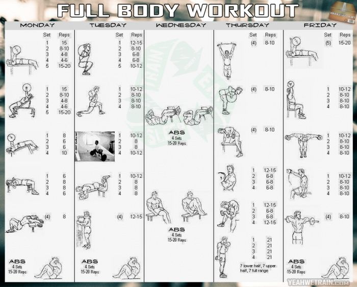 Week Full Body Workout Plan - Fitness Healthy Workouts Legs Abs - PROJECT NEXT - Bodybuilding & Fitness Motivation + Inspiration
