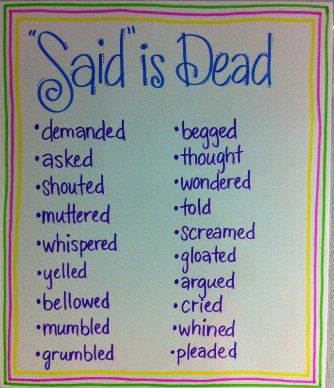 "Encourage descriptive writing with alternatives for ""said"""