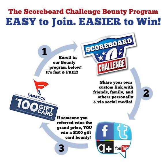 Be a P-L-A-Y-E-R!!!!  It's easy and fun and you can win free money.
