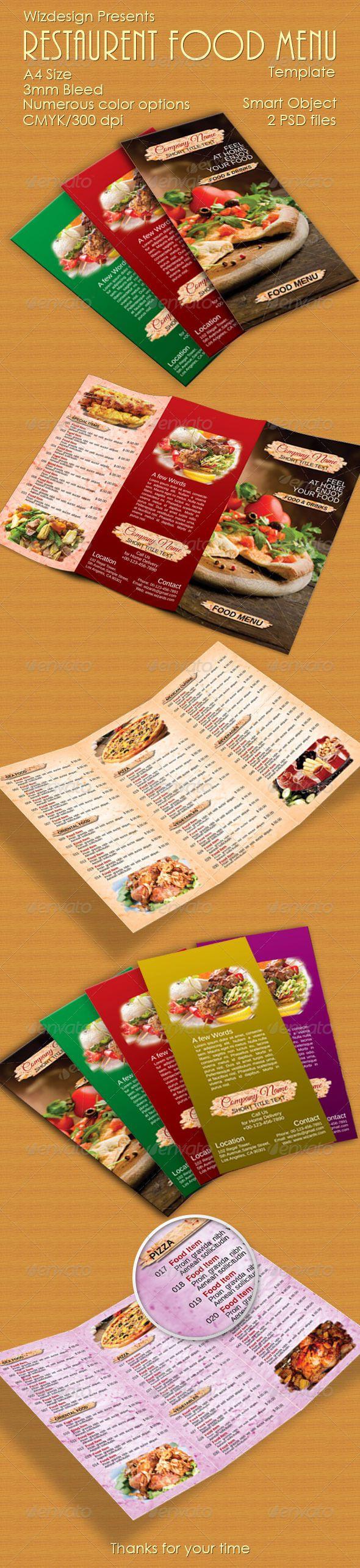 food templates