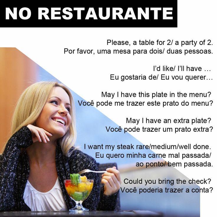 Como se Virar em Viagens Internacionais - No Restaurante