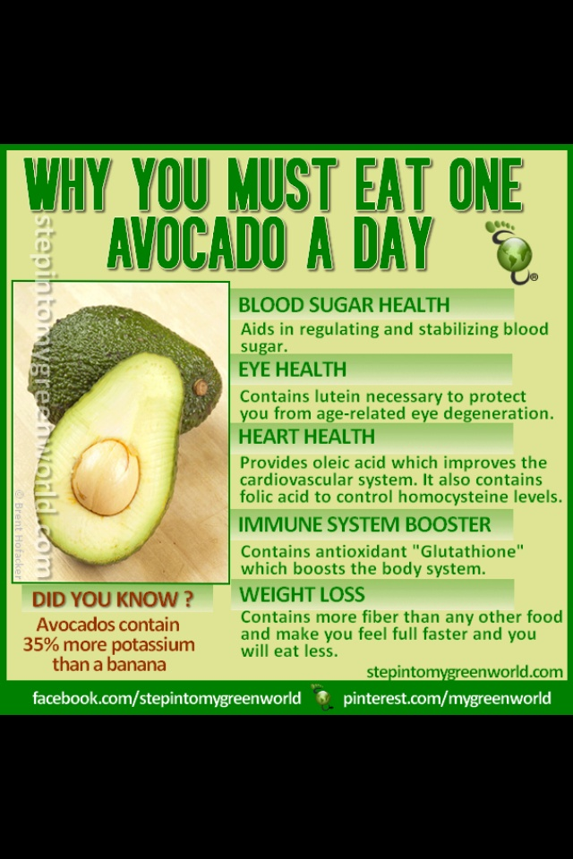 Why you should eat an avocado a day (I don't think I'd do 1 a day but I like 3-4 a week!) @Lorrie Hamann Hamann Hamann Hamann Cerny maybe this is why my blood sugar has been dropping more recently? Avocados aren't in season so I haven't eaten as many!