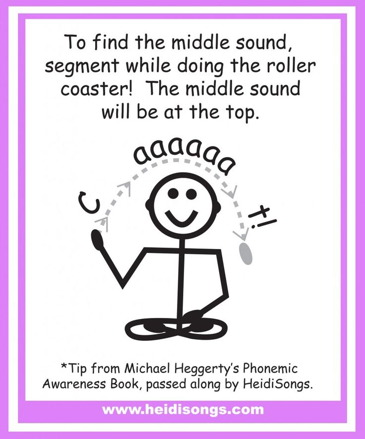 """""""Roller Coaster"""" a word to help children find the middle sound!"""