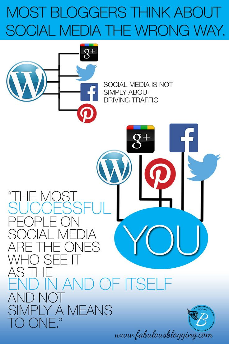 127 best blogging for newbies images on pinterest blogging get started on the right foot with your blog fandeluxe Choice Image