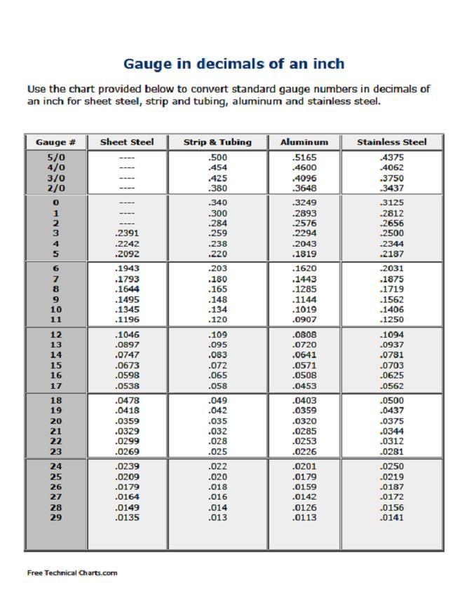 Gauge In Decimals Jpg Solidworks Pinterest Metals