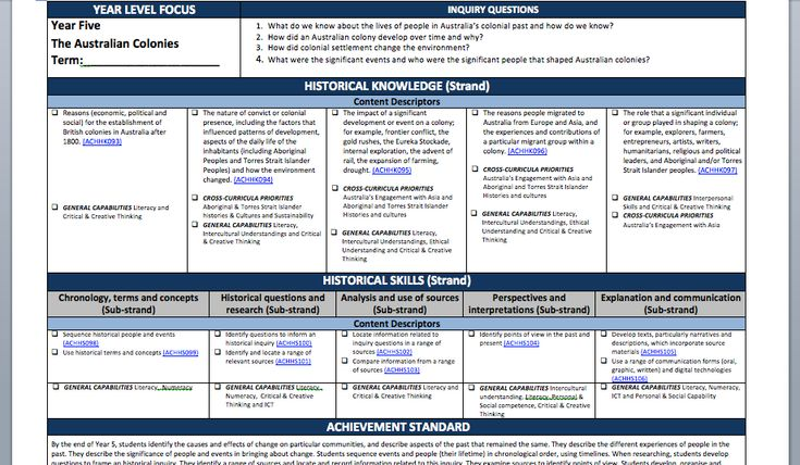 History Planning Templates Australian Curriculum Years Foundation to Year 6 ! http://www.teacherspayteachers.com/Store/So-You-Think-You-Can-Teach