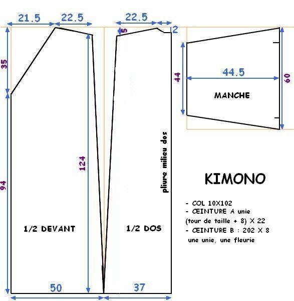 patron couture kimono