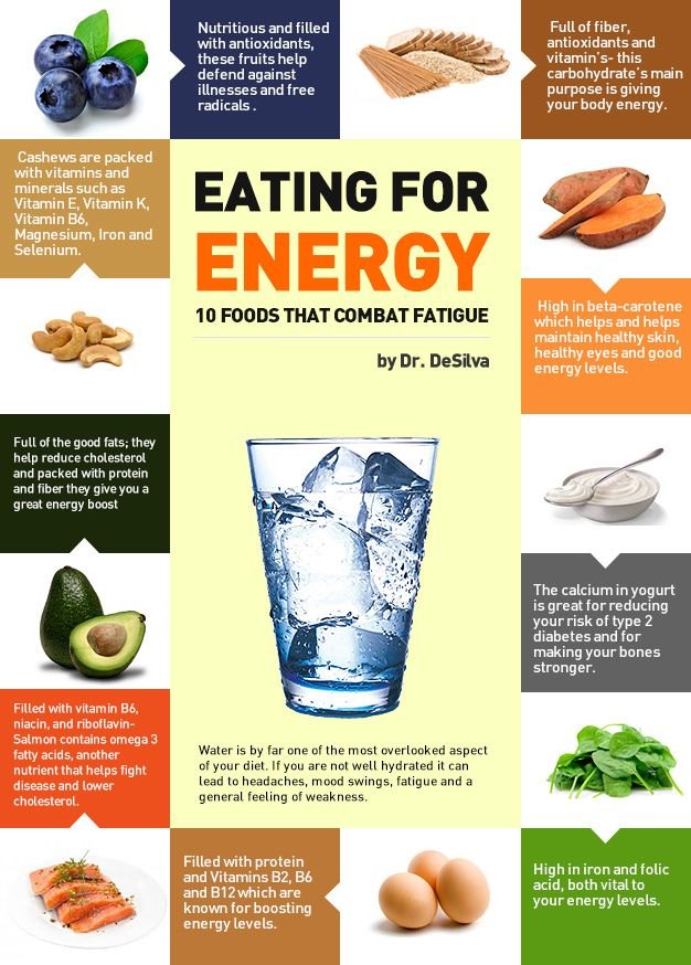 Natural energy foods infographic