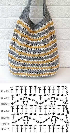 Slouchy Market Bag, free pattern from Very Berry Handmade. Pretty stitch pattern . . . . ღTrish W ~ http://www.pinterest.com/trishw/ . . . . #crochet