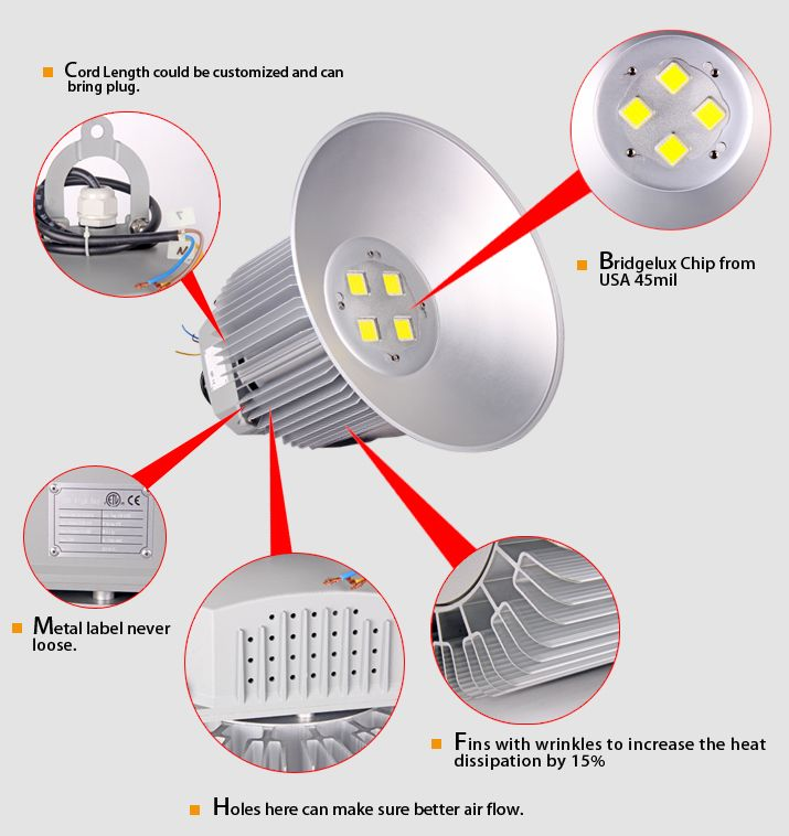 High power LED lights manfacturer from China. Our products include led warehouse lights, led high bay, led flood lighting, led street lamp and led panel light.