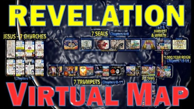 Book of Revelation Virtual Map of ALL 22 Chapters! - The BIG Picture! - Biblical Interpretations of the Book of Revelation from God's Words!